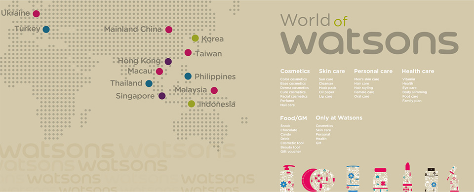 World of watsons