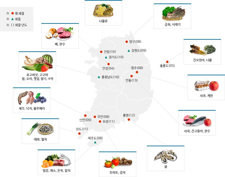 GS리테일과 함께 하는 전국의 지자체 (MOU) 활동을 나타낸 이미지입니다.