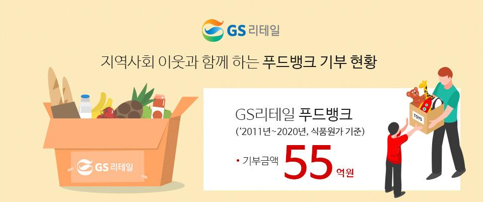 GS리테일 지역사회 이웃과 함께 하는 푸드뱅크 기부현황 GS리테일 푸드뱅크(2011년~2018년 기준, 식품원가 기준) 기부금액 37억원