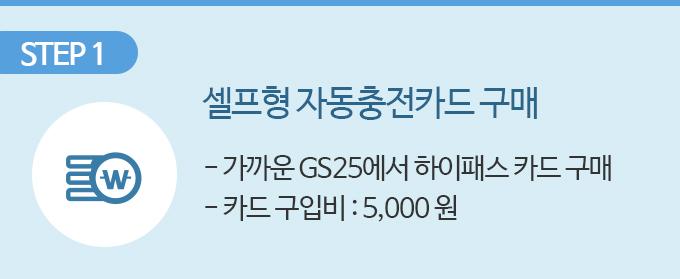 STEP 1 셀프형 자동충전카드 구매 - 가까운 GS25에서 하이패스 카드 구매  - 카드 구입비 : 5,000 원